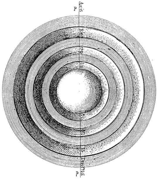 ocafig01 fortianismo destaques ciencia