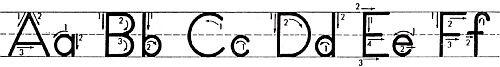 alfabetod